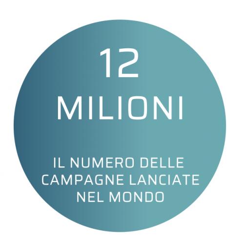 numero progetti crowdfunding nel mondo