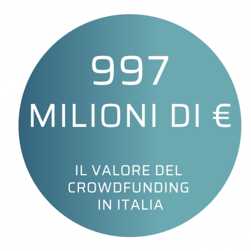 valore crowdfunding italia